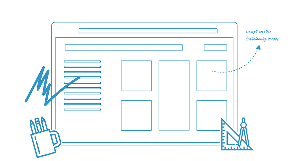 web design process step 1 - structure and wireframing