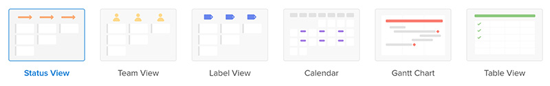Screenshot of the types of project views you can use in Hive the Productivity Platform - status, label, team, gantt, table, calendar