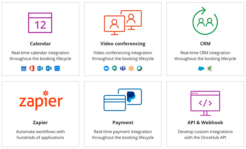 OnceHub ScheduleOnce Integrations (Calendar, Video Conferencing, CRM, etc)