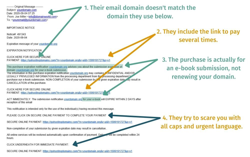 screenshot of gohosting email - a common domain renewal scam